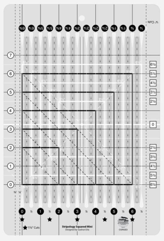Linjal, Creative Grids Mini Square Ruler (12035)